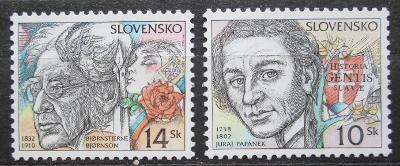 Slovensko 2002 Osobnosti Mi# 414-15 1044