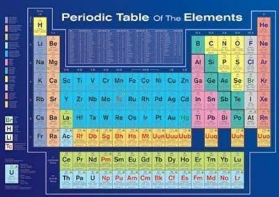Periodická tabulka prvků - velký plakát 91x61cm