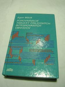 Porovnávací tabulky číslicových integrovaných obvodů 1986 slovensky