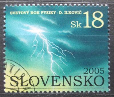 Slovensko 2005 Mezinárodní rok fyziky Mi# 514 1541